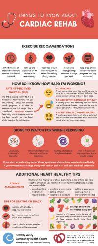 Cardiac Rehab Infographic (3)